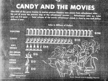 candy and the movies